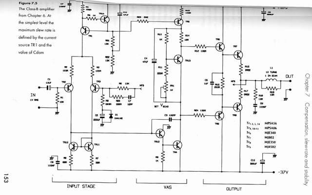 the design of car audio power amplifier