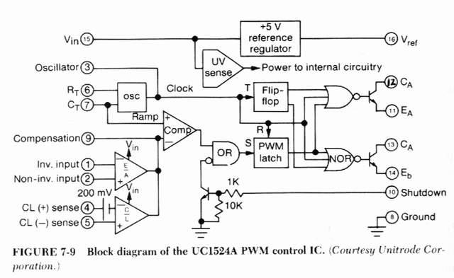 Car Amplifier Smps Schematic